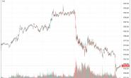 比特币行情会再次崩溃吗?