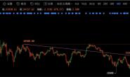 比特币市场弱平衡下的反弹,走出来还需要时间