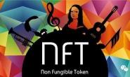 币安NFT市场近期上线,NFT板块6月将百花齐放?