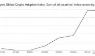 加密货币对现有世界(美元)货币体系的挑战